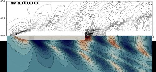 wavePatternComparison